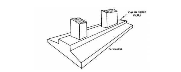 Modelo de sapata associada - Fundações superficiais