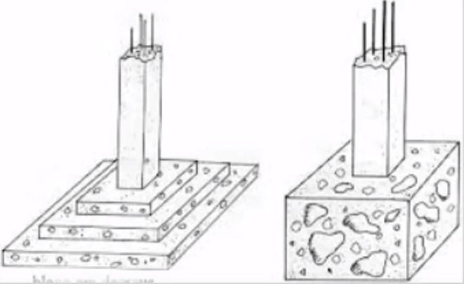 Geometria de blocos de fundação