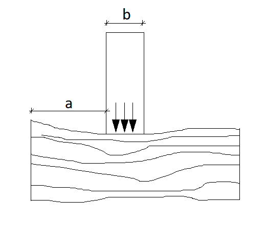 Tensão de compressão normal às fibras.