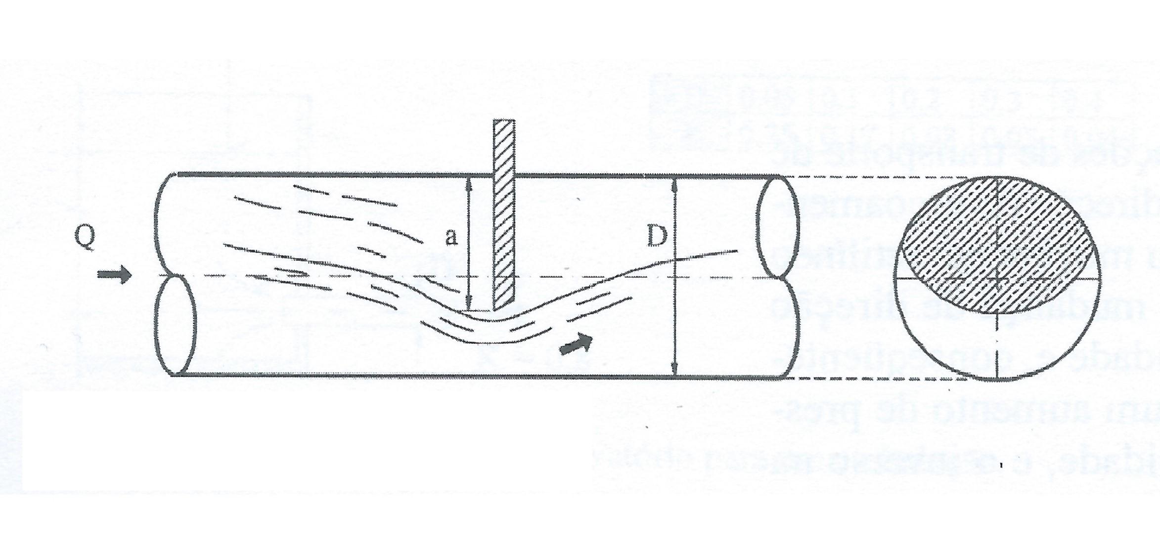 Desenho esquemático do registro de gaveta.