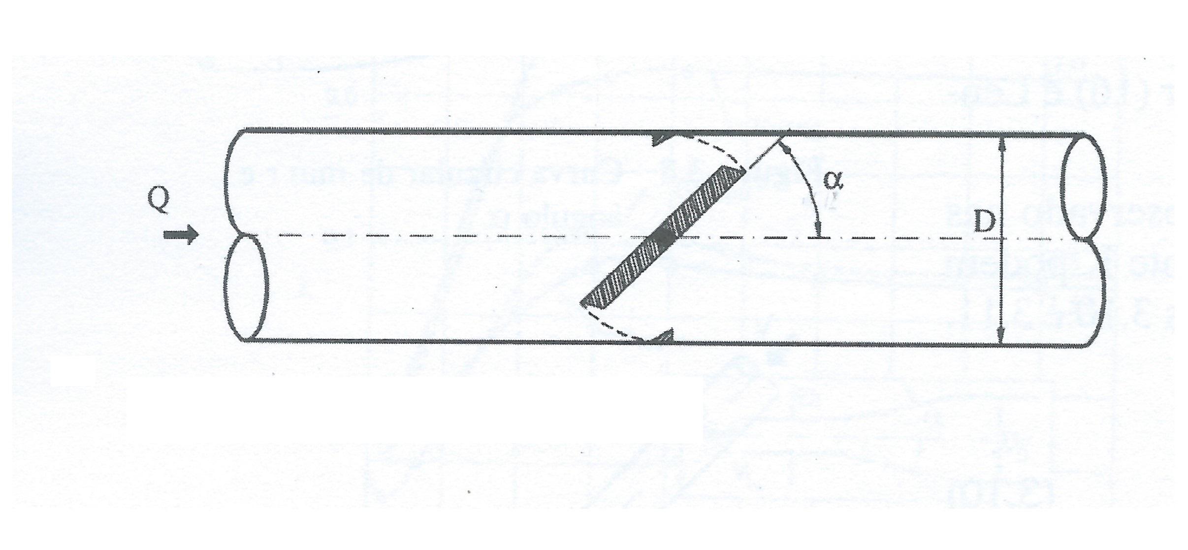 Desenho esquemático de uma válvula de borboleta.