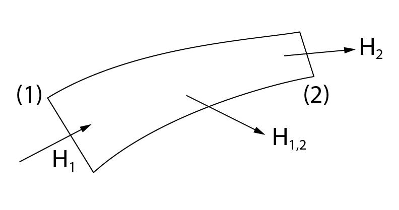 Equação de Bernoulli para fluidos reais