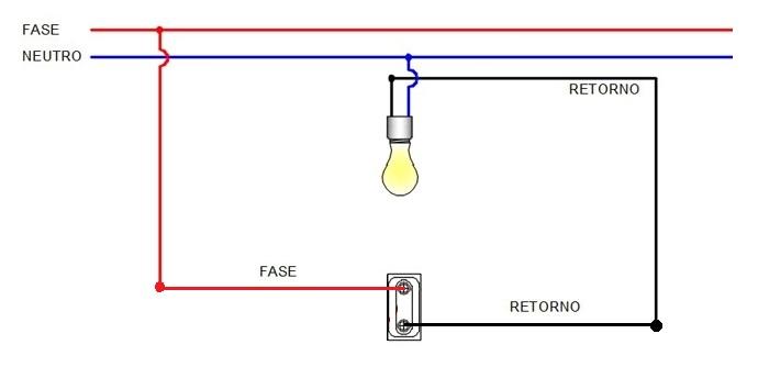 Esquema de um interruptor simples.
