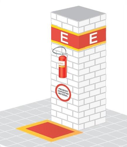 Exemplo de sinalização adequada para colunas.