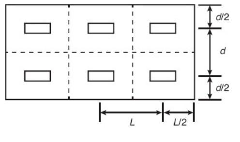Distribuição típica de luminárias.