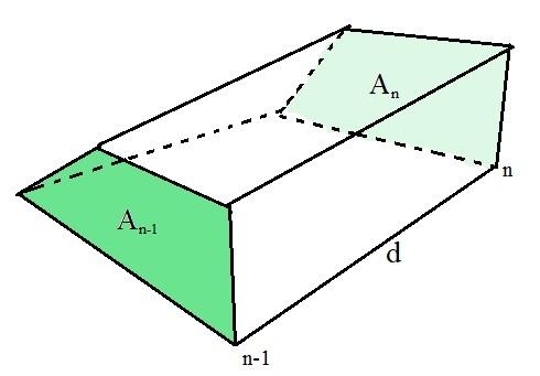 Volume de terra entre duas estacas