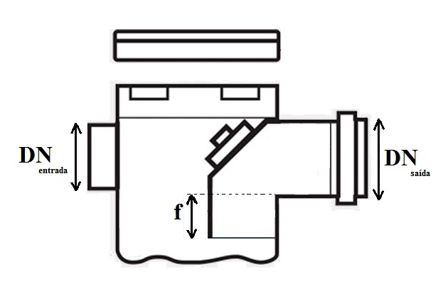 Fecho hídrico (f), diâmetro do orifício de entrada (DNentrada) e diâmetro do orifício de saída (DNsaída).