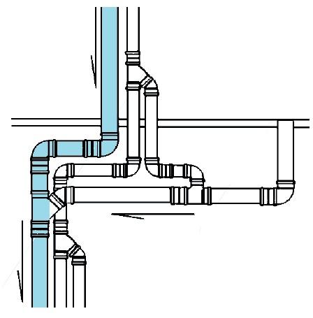 Tubo de queda com ângulo superior a 45° com a vertical.