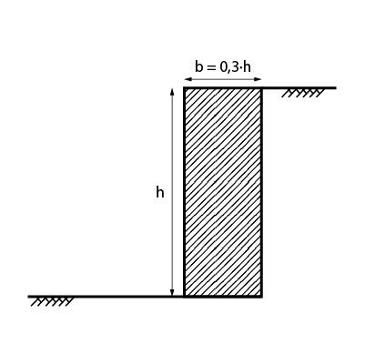 Pré-dimensionamento de muro de seção retangular