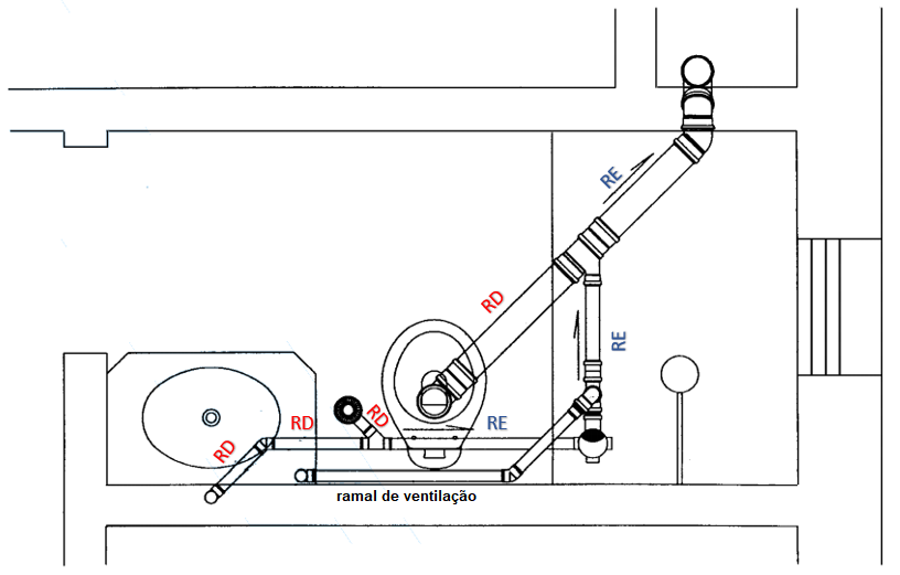 Esquema de ramal de descarga (vermelho) e ramal de esgoto (azul).
