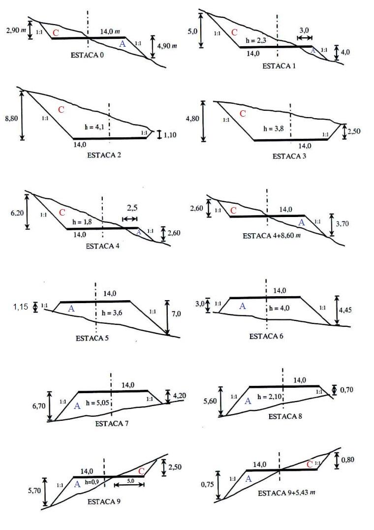 Seções transversais de cada estaca
