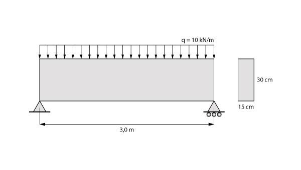 Exemplo de viga biapoiada submetida a carregamento uniformemente distribuído