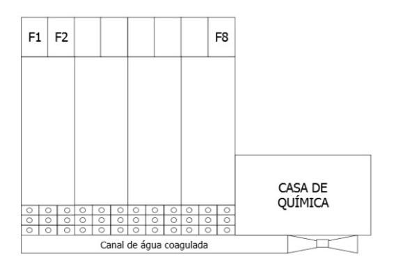Desenho esquemático da distribuição dos filtros do exemplo anterior.
