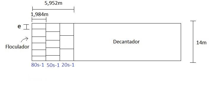 Desenho esquemático de uma unidade floculadora do exemplo acima.