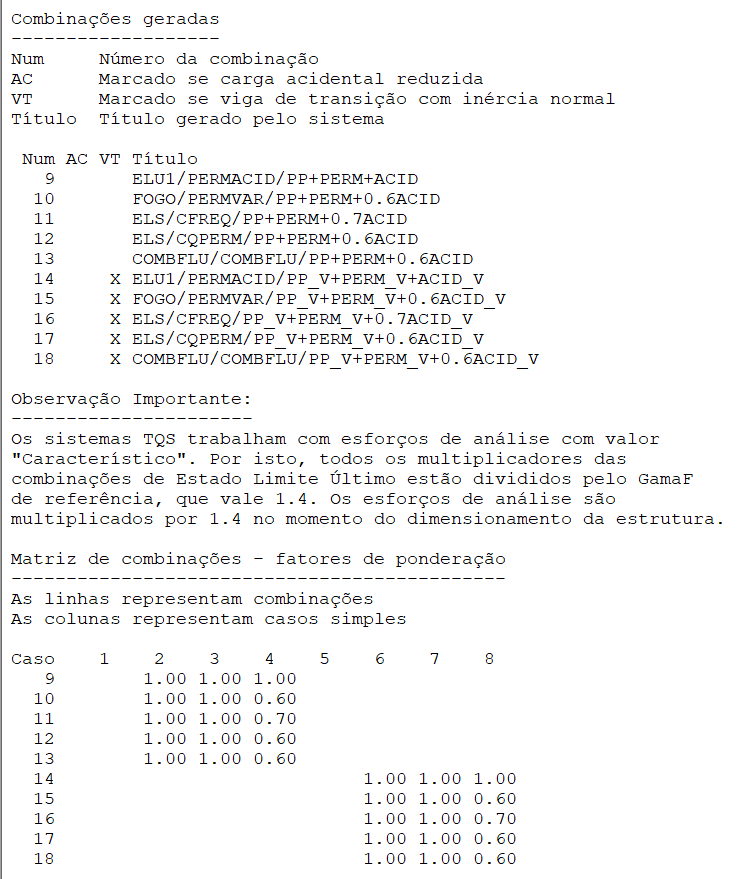 Exemplo de combinações gerados pelo software TQS