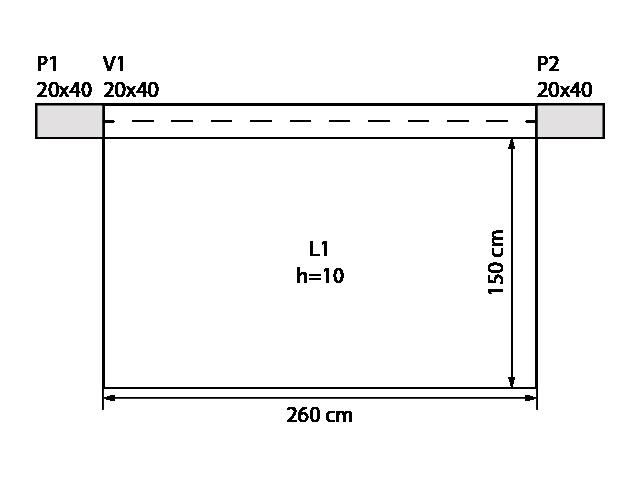 Exemplo de cálculo de marquise