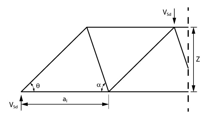 Apresentação das variáveis do método