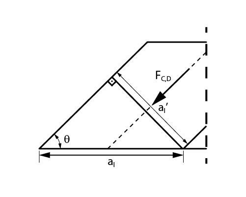 Dimensão perpendicular à biela