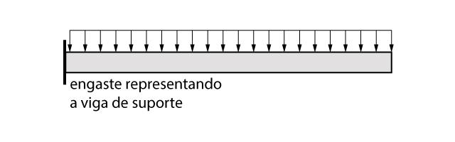 Modelo de uma escada em balanço