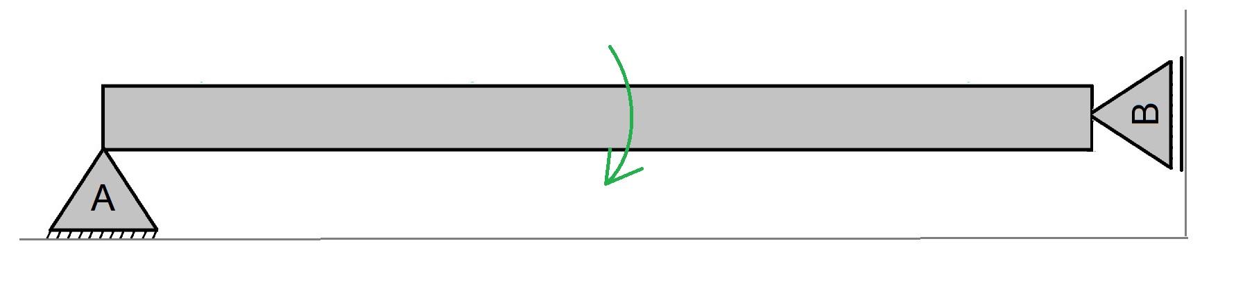 Estrutura hipostática como 3 reações de apoio