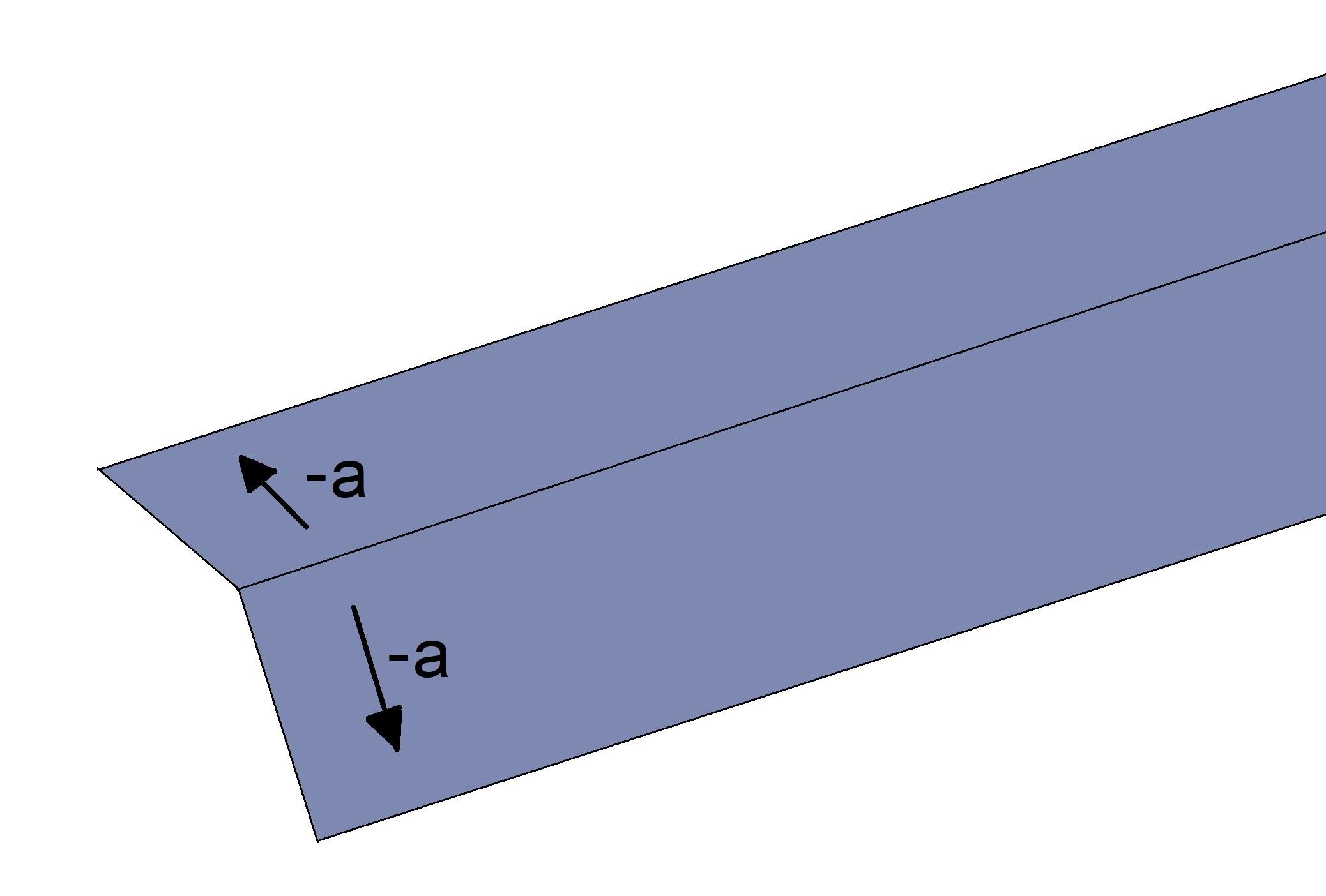 Abaulamento da pista em trechos de tangente