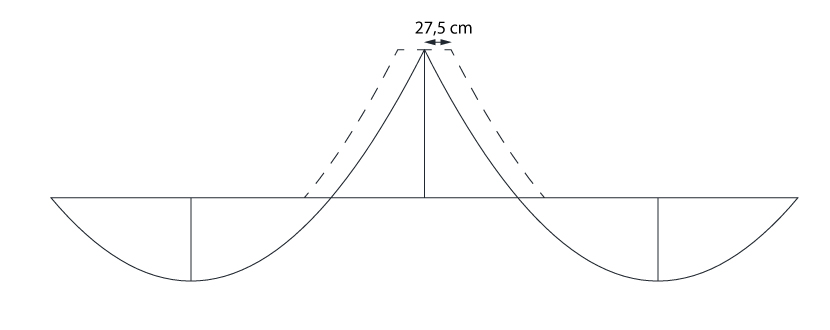 Decalagem do diagrama para o momento negativo