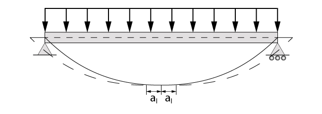Decalagem do diagrama momento fletor