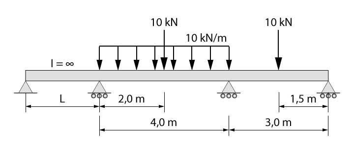 Modelo adaptado para equação dos três momentos
