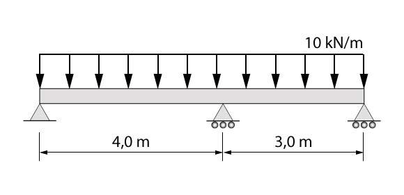 Modelo do exemplo 1