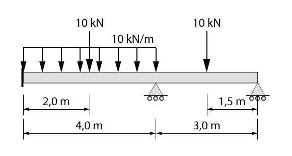 Modelo do Exemplo 2