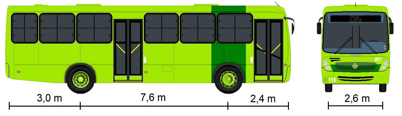 Dimensões do veículo de projeto