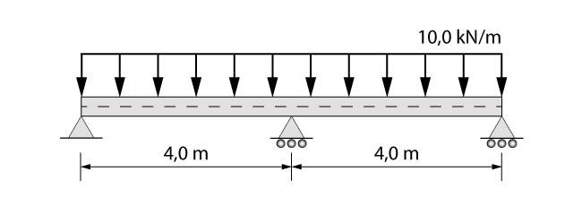 Exemplo com viga contínua
