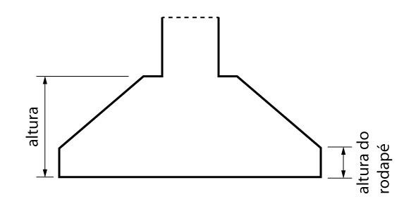 Altura total e altura do rodapé em uma sapata