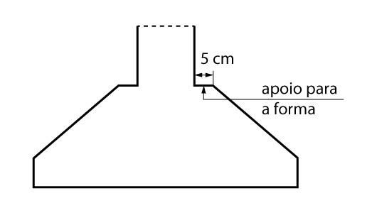 Apoio para forma do pilar