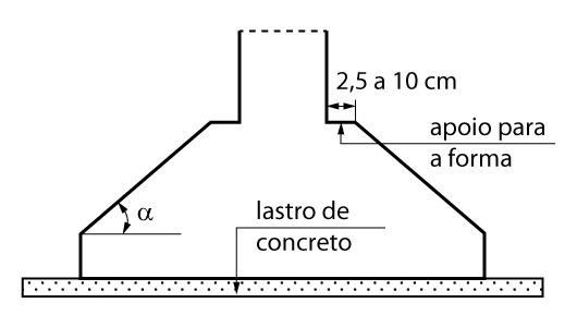 Detalhes construtivos das sapatas