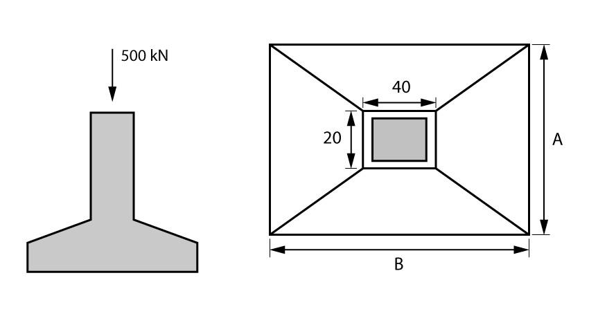 Exemplo para dimensionamento de sapata