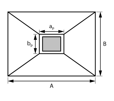 Geometria em planta de uma sapata isolada