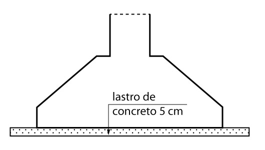 Lastro de concreto sob sapatas
