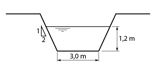 Seção trapezoidal do exemplo proposto