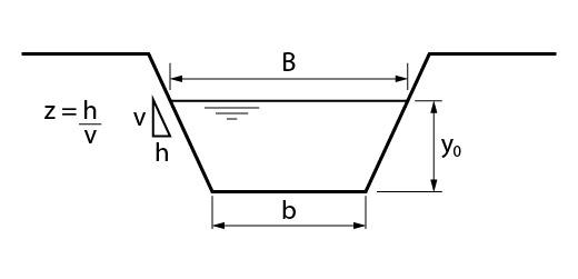 Seção genérica de canal trapezoidal