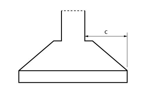 Condição de geometria para aplicação do método CEB-70 em sapatas
