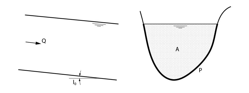 Elementos geométricos de canais