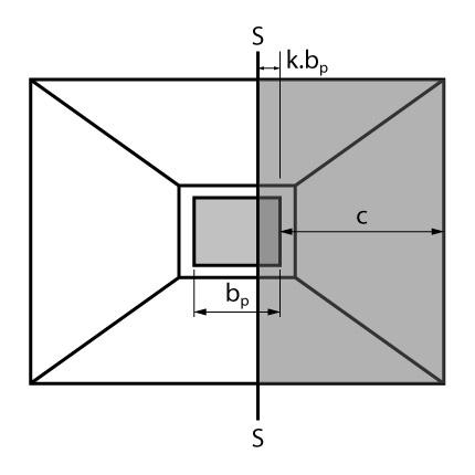 Esquema de dimensionamento de sapatas centradas