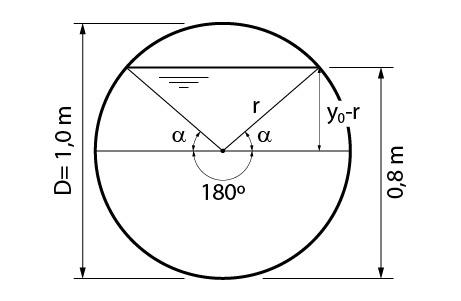 Resolução do exemplo 1