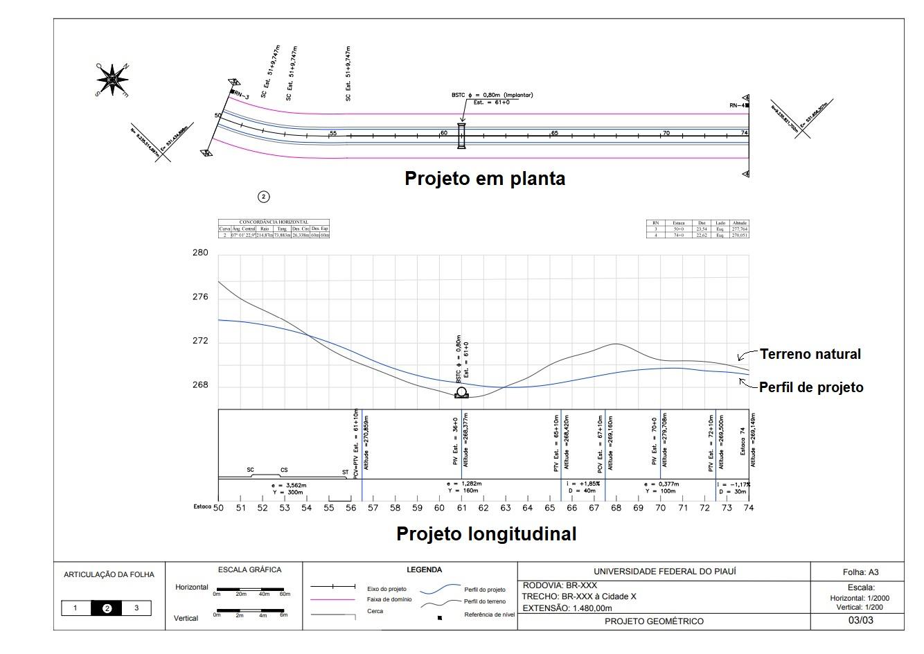 Exemplo de um projeto geométrico rodoviário