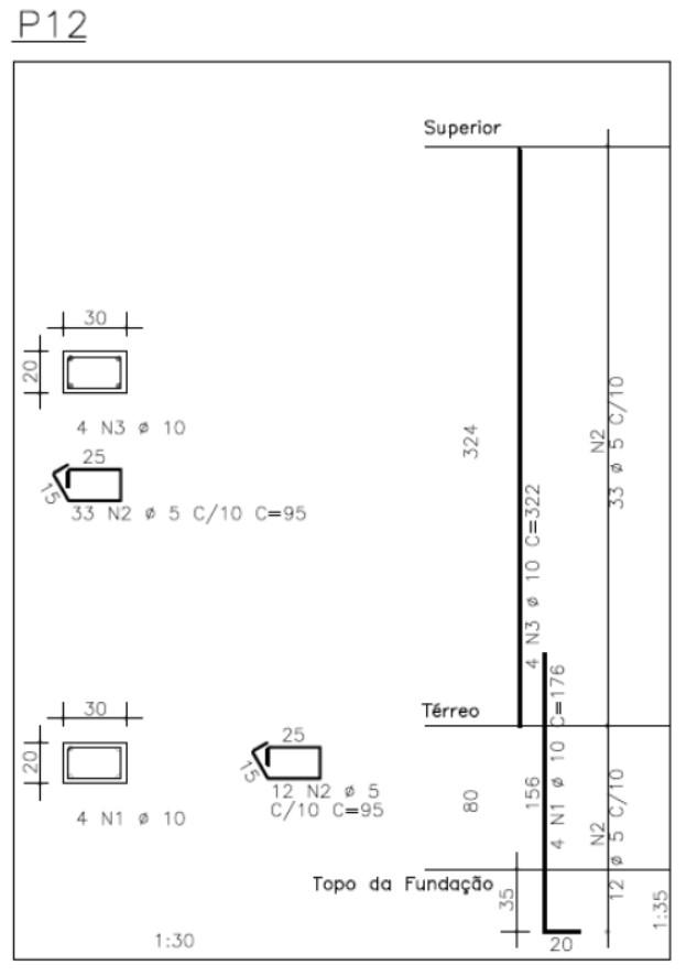 Armação de pilar em projeto estrutural