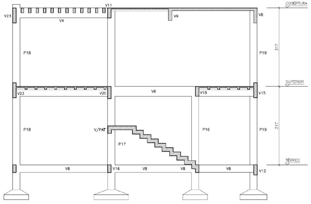 Representação do corte de edifício