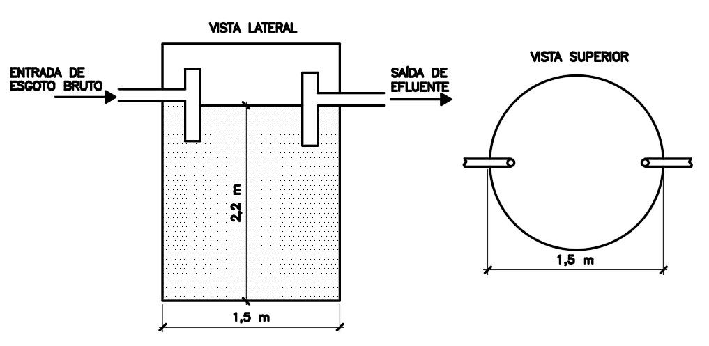 Dimensões da fossa séptica cilíndrica