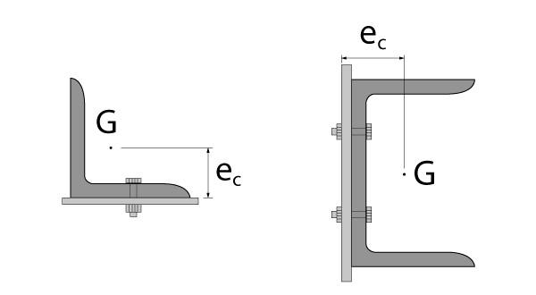 Coeficiente de redução da área líquida em peças tracionadas