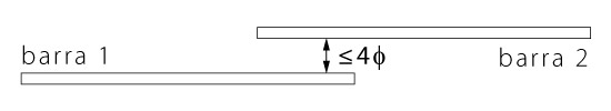 Distância livre limite para traspasse de barras